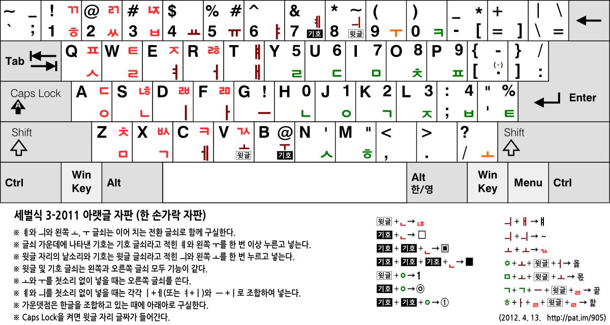 3-2011 한 손가락 자판 (2012. 4. 13)