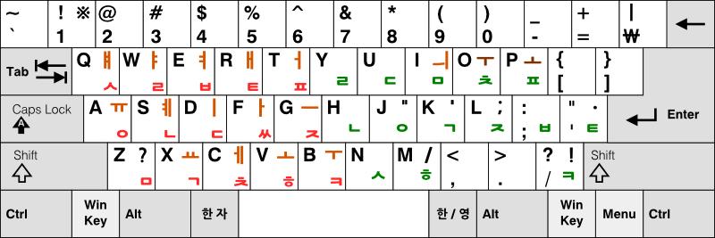 박경남 신세벌식 자판 (그림 만든 이: Yes0song, 고친 이: 팥알)