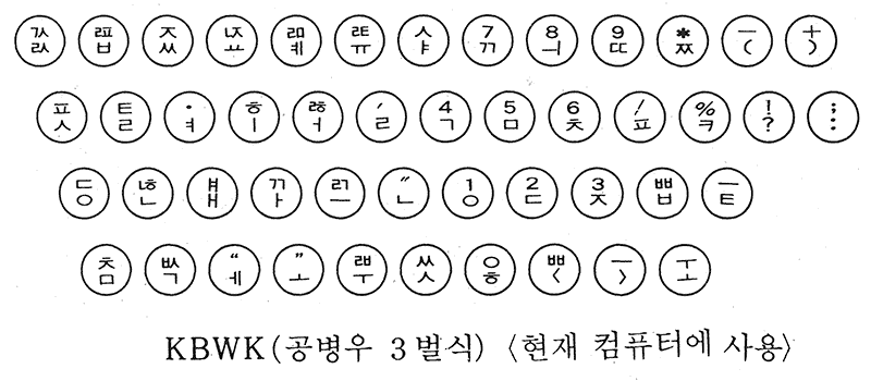 공병우 자판 시안 (장봉선, 〈한글 풀어쓰기 교본〉, 1989)