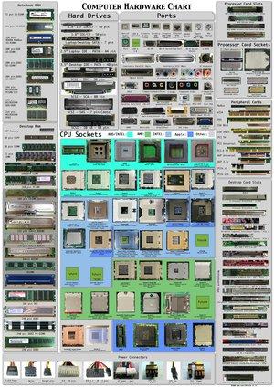 셈틀(컴퓨터) 부품 연결부 사진