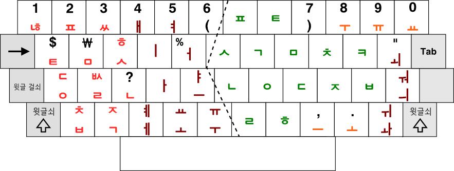 공병우식 예쁜 글씨 타자기 자판 ⑤ (스미스 코로나, 44글쇠, 개조품으로 짐작함)