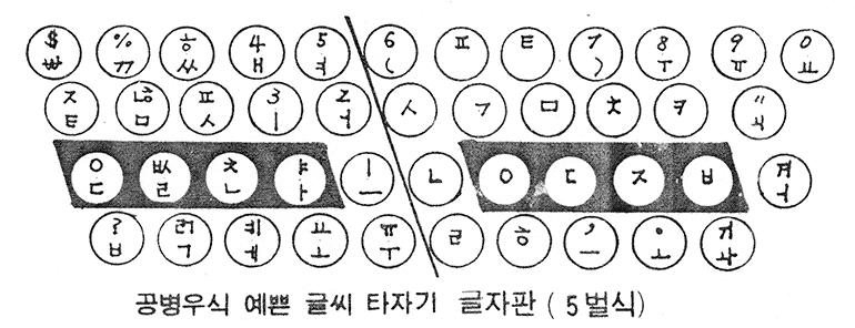공병우식 예쁜글씨 타자기 자판 (4벌 반식, 44글쇠)