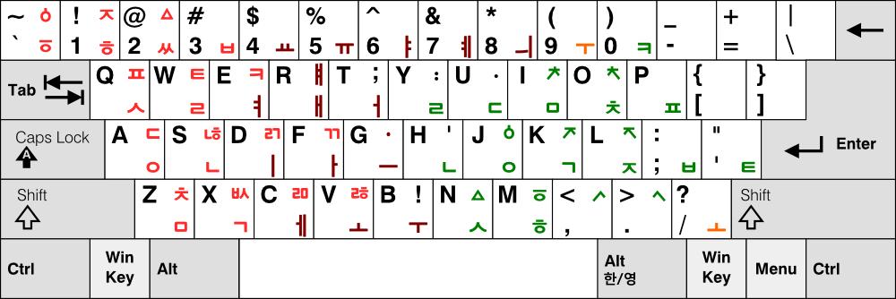 3벌식 옛한글 자판(3-93 자판)