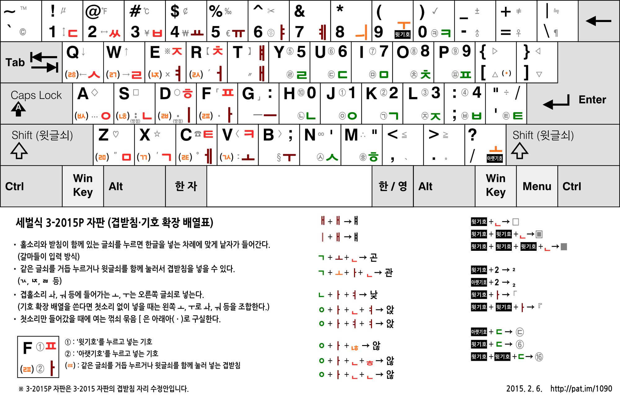3-2015P 자판 (+ 겹받침/기호 확장 배열)