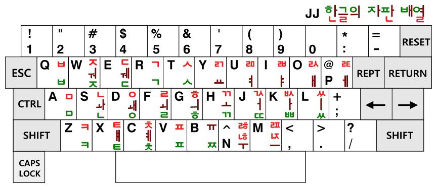 JJ 한글 카드에 쓰인 자판 배열