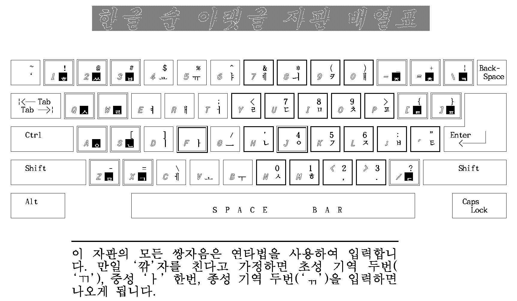 순아래 자판 (순 아랫글 자판, 만든 이 : 안종혁)