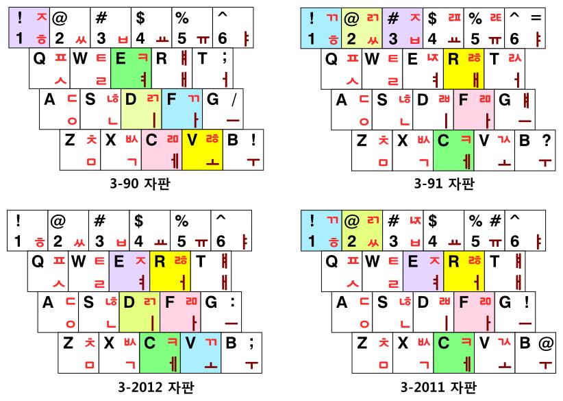 3-90 / 3-91 / 3-2011 / 3-2012 자판의 받침 자리 비교