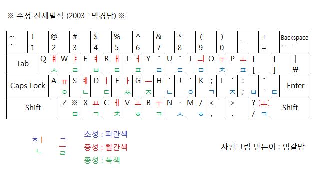 박경남 수정 신세벌식 자판 (그림 만든 이: 임갈밤)