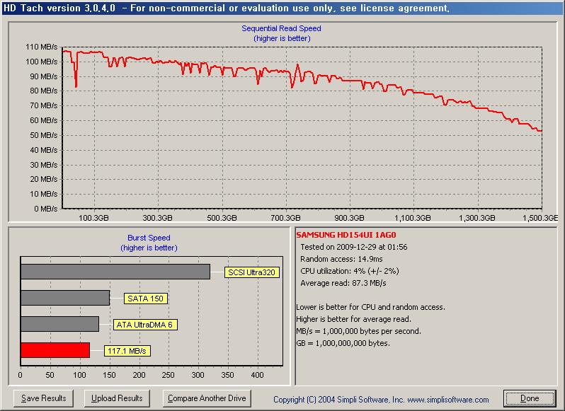 삼성 HD154UI - HDTACH 측정 결과