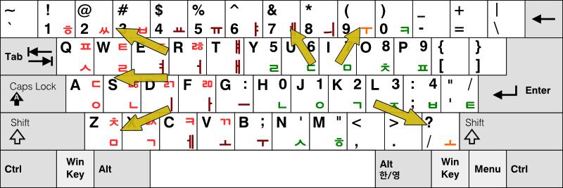 3-2012 자판에서 한 손으로 글쇠를 쳐 나가는 흐름