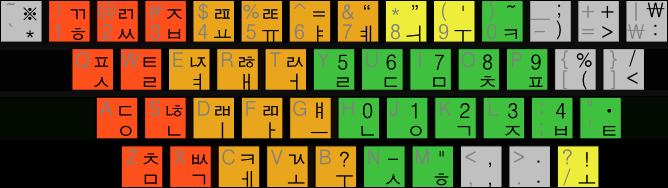 공병우 세벌식 최종 자판(3-91) 배열
