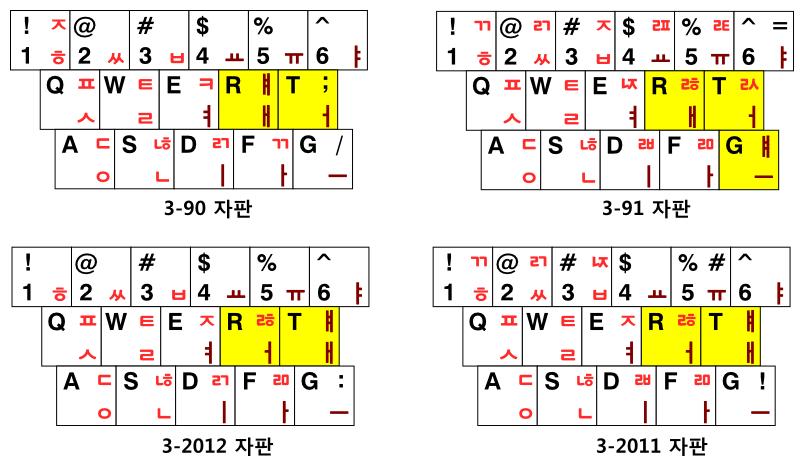 3-90 / 3-91 / 3-2011 / 3-2012 자판의 ㅓ,ㅐ,ㅒ 자리 비교