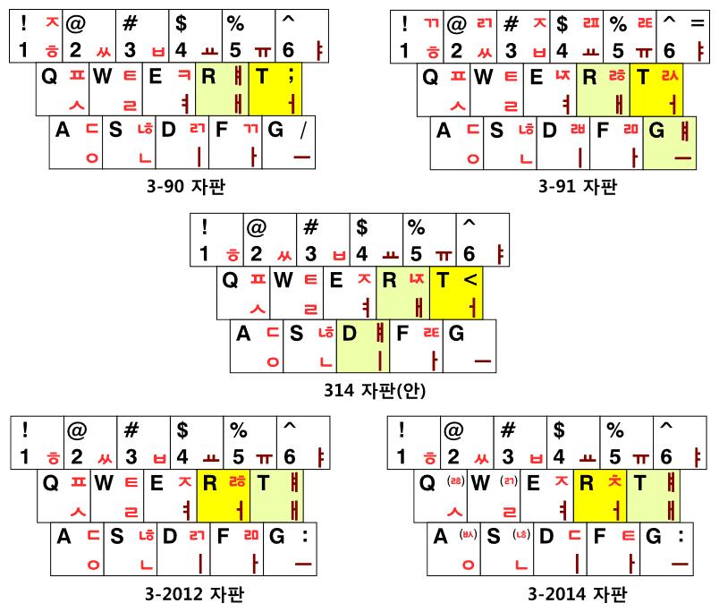 3-90 / 3-91 / 3-14(안) / 3-2012 / 3-2014 자판의 ㅓ,ㅐ,ㅒ 자리