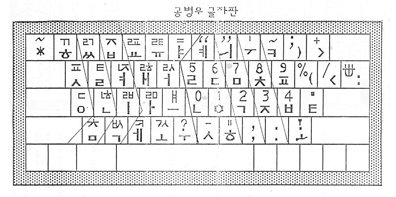 3-91 자판을 나타낸 배열표 (공병우 글자판, 공병우 최종 자판)