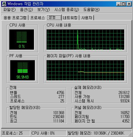 이상이 생긴 듀얼 코어 CPU 작업관리자