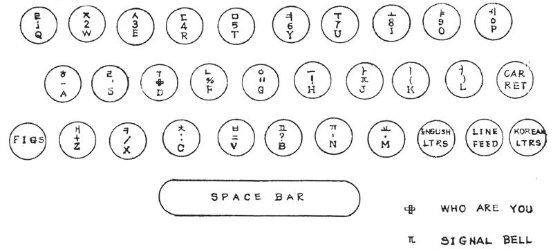 장봉선의 풀어쓰는 전신 타자기 자판 (T-100)