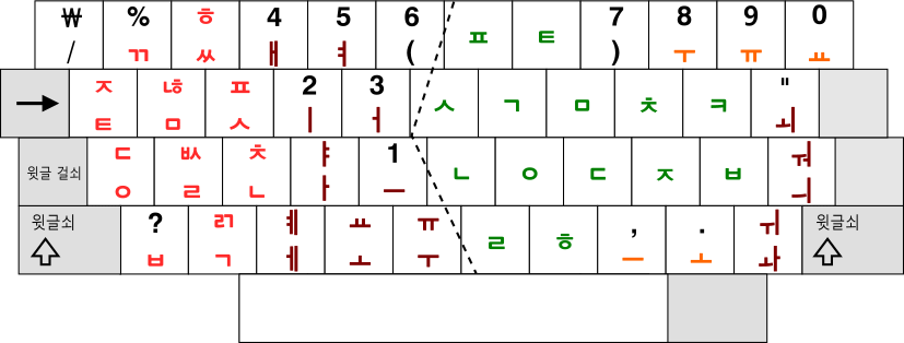 공병우식 예쁜 글씨 타자기 자판 ② (스미스코로나, 44글쇠)
