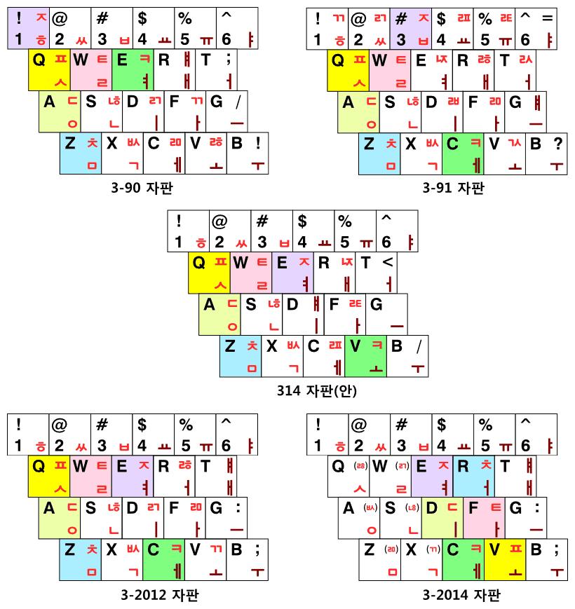 5개 배열 받침 자리 비교 (3-90, 3-91, 314(안), 3-2012, 3-2014)