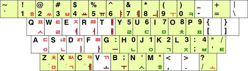 3-2012 자판에서 Caps Lock을 켜고 넣을 수 있는 숫자, 기호들의 글쇠 자리