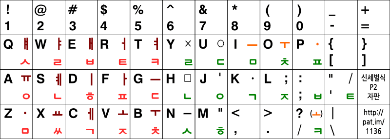 신세벌식 P2 자판 딱지 (2016.8.6. 옛 배열)