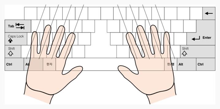 좌우대칭인 글쇠판 (가상)