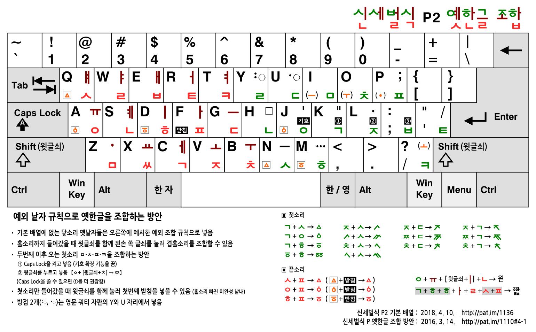 예외 낱자 조합을 통한 신세벌식 P2 옛한글 입력 방안