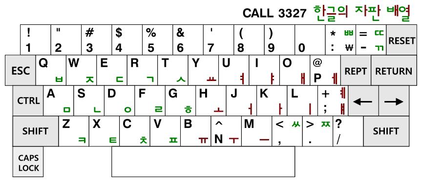 CALL 3327 한글의 자판 배열