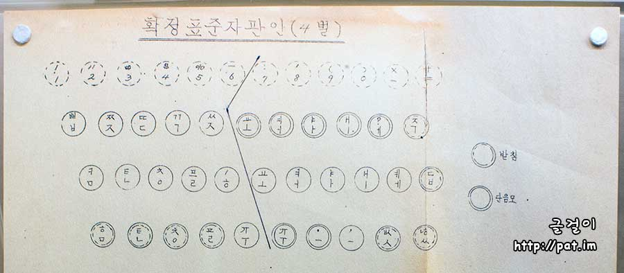 네벌식 수동 타자기 표준 자판 (과학기술처, 〈한글기계화표준자판(안) 확정보고서〉, 1969.6.)
