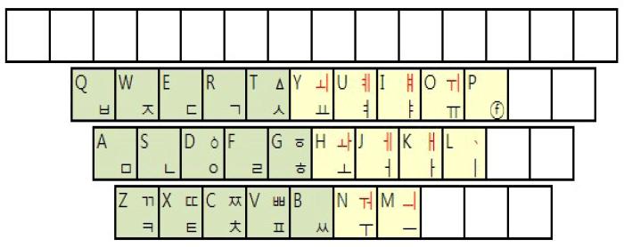 김국의 표준 자판 개선안 (2009)
