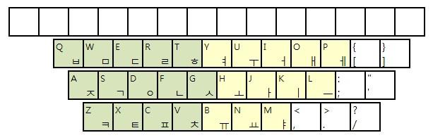 조선민주주의인민공화국 국규 9256 자판