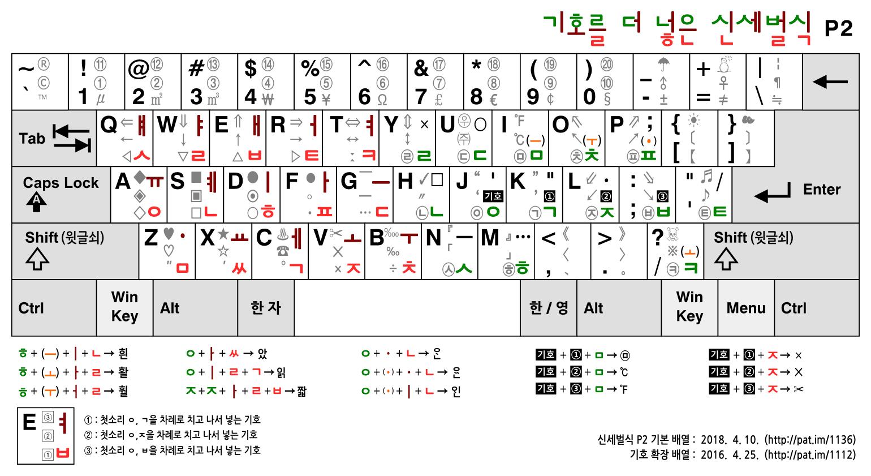 신세벌식 P2 자판 (기호 확장 3단 배열표)