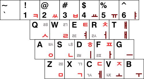 3-P 설계안의 겹받침 확장 배열