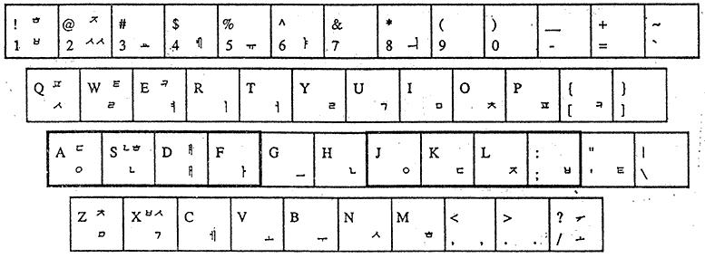 공병우 1988.2 통일 자판 시안