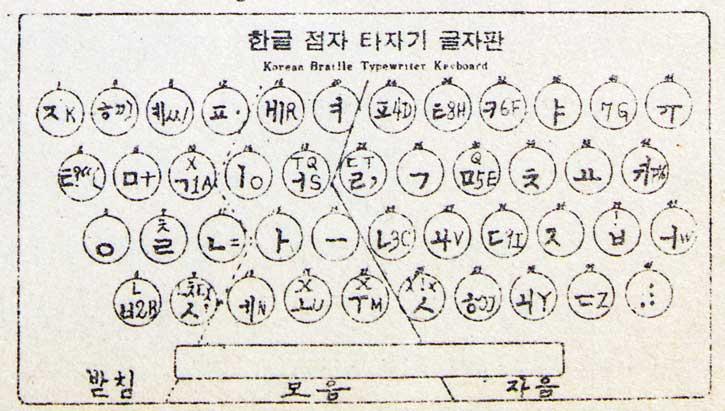 공병우 점자 타자기 자판 (한글학회, 《한글 새소식》 제2호, 1972. 10. 5.)