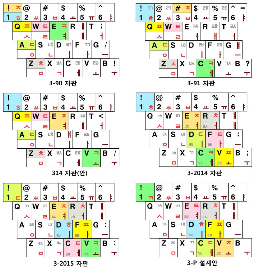 여러 공세벌식 자판들의 받침 자리 비교(3-90, 3-91, 314, 3-2014, 3-2015, 3-P3