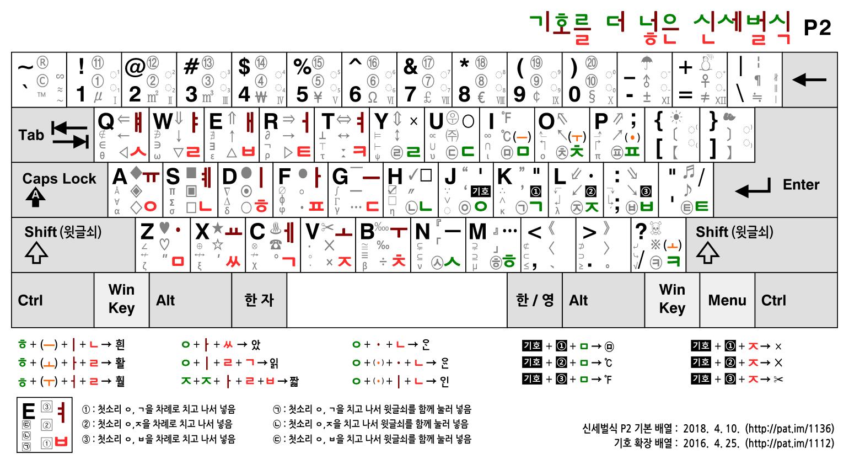 신세벌식 P2 자판 (기호 확장 6단 배열표)