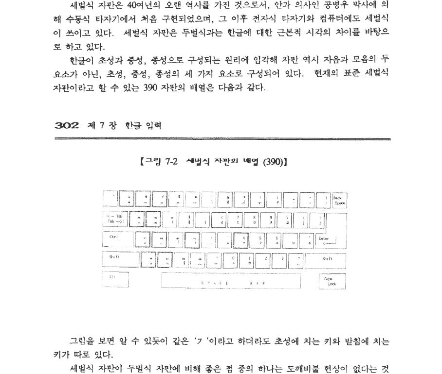 〈컴퓨터속의 한글〉(이준희·정내권, 정보시대, 1991.12.)에 나온 390 자판