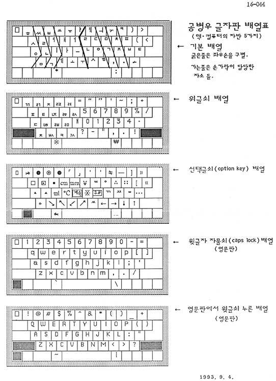 공병우 최종 자판 기본/확장 배열 (한글문화원 배포 자료, 1993.9.4)