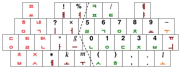 세째 세대 수동 타자기 자판 배열(37글쇠)