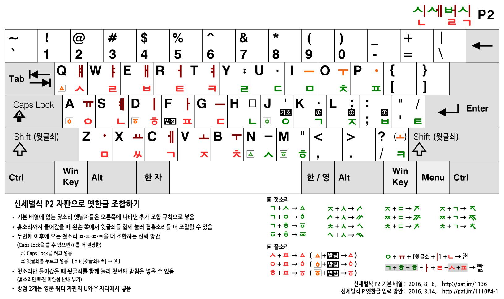 예외 낱자 조합을 통한 신세벌식 P2 옛한글 입력 방안 (옛 배열)