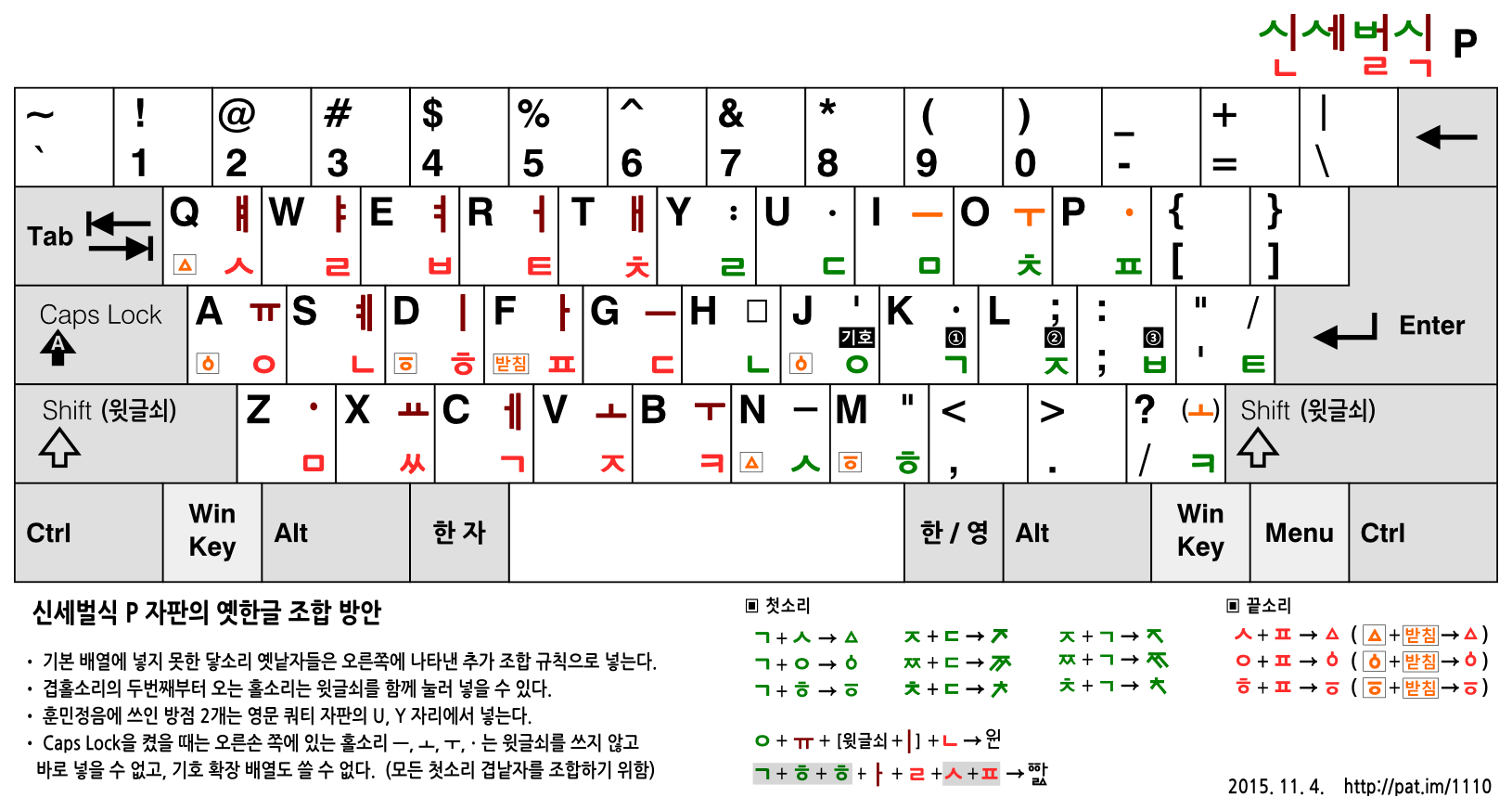 신세벌식 P 자판으로 옛한글 조합하는 방안을 나타낸 배열표