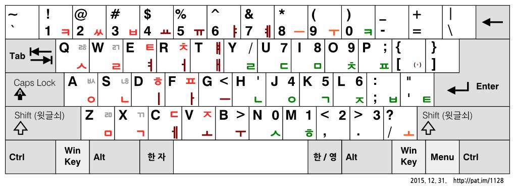 3-P3 자판 (3줄 숫자 배열을 넣은 설계안)