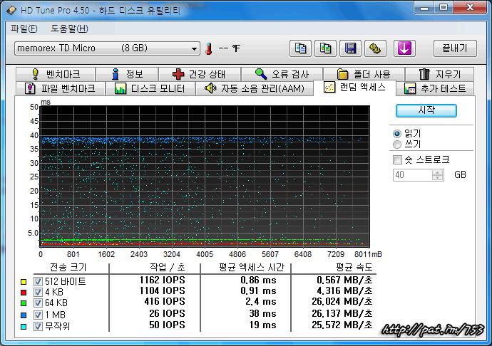 USB 메모리 읽기 속도 (HDTune - Random access)