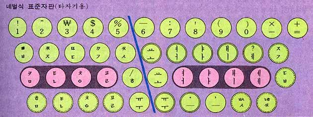 타자기용 네벌식 표준자판