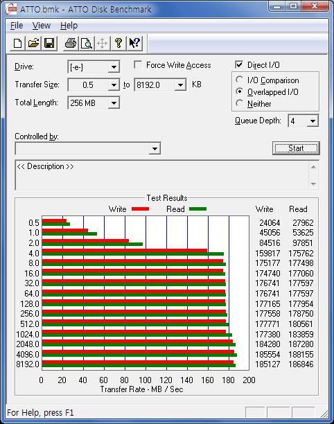 ST3000DM001-9YN166 (ATTO Disk Benchmark)
