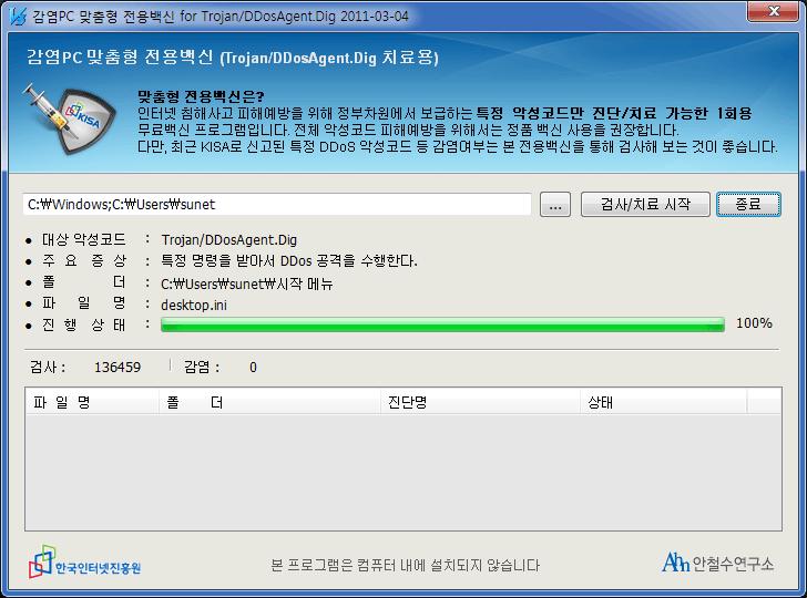 안철수연구소 감영PC 맞춤형 전용백신 (Trojan/DDosAgent.Dig 치료용)