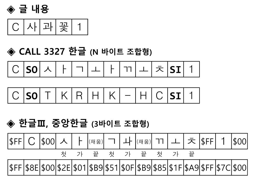 N 바이트 조합형과 3바이트 조합형으로 부호값 매기기