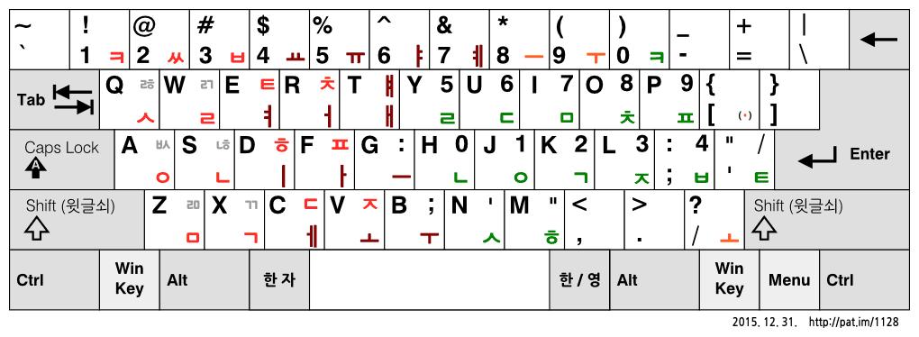 3-P2 자판 (2줄 숫자 배열을 넣은 설계안)
