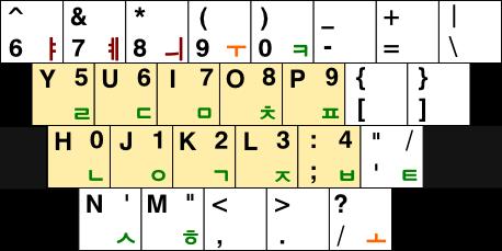 3-2014 자판의 숫자 배열 (= 3-2012)