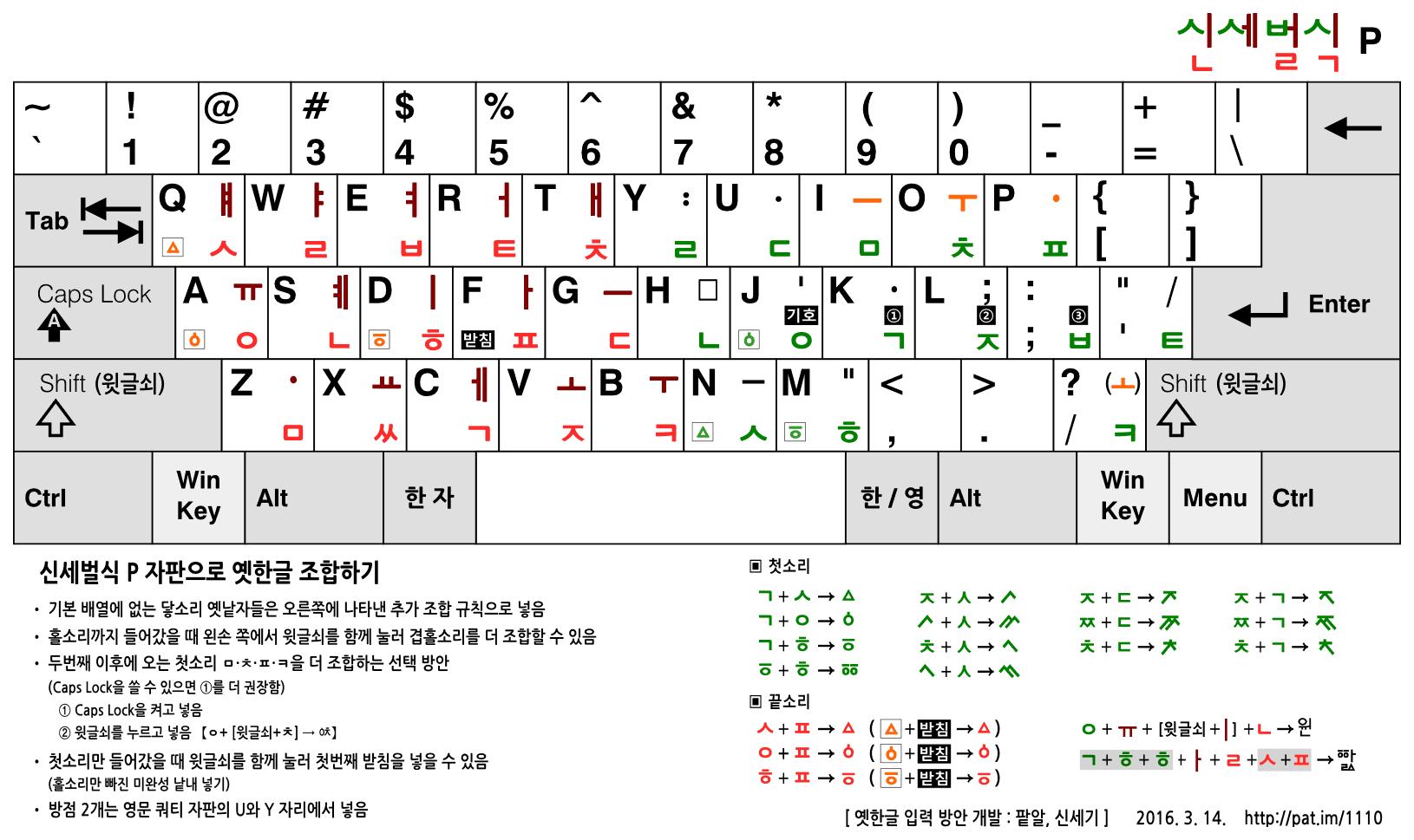 신세벌식 P 자판으로 옛한글을 조합하는 방안 (2016.3.14.)